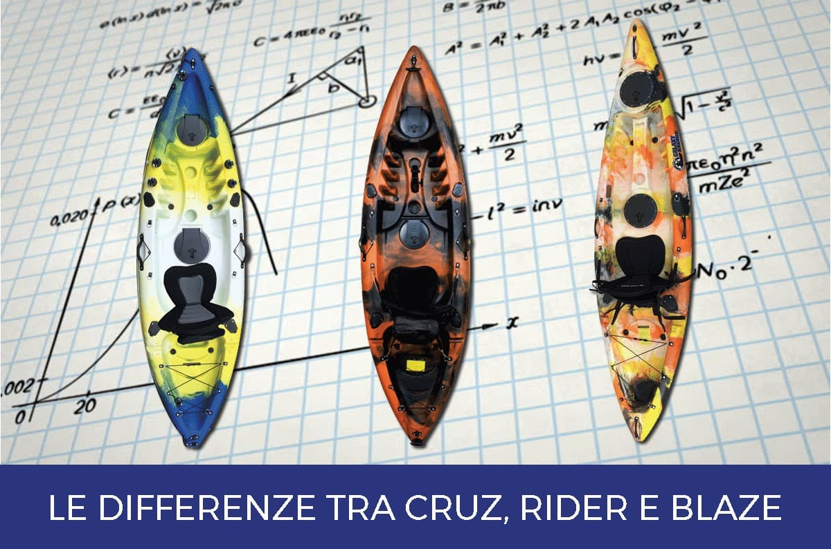 Le differenze tra Cruz, Rider e Blaze